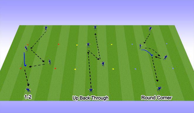 Football/Soccer Session Plan Drill (Colour): Pair Rotation