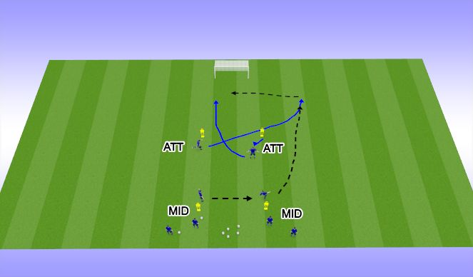 Football/Soccer Session Plan Drill (Colour): Show & Go CF