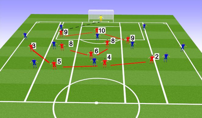 Football/Soccer Session Plan Drill (Colour): If played in: LEFT HALF SPACE