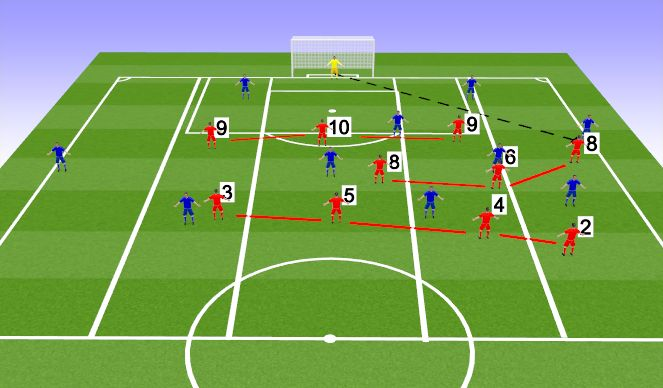 Football/Soccer Session Plan Drill (Colour): If played in: RIGHT CHANNEL