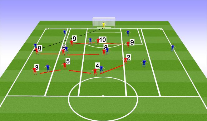 Football/Soccer Session Plan Drill (Colour): If played in: LEFT CHANNEL