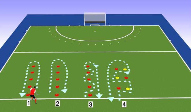 Hockey Session Plan Drill (Colour): Ball Carrying