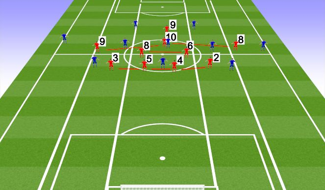Football/Soccer Session Plan Drill (Colour): 4-2-3-1 Wide