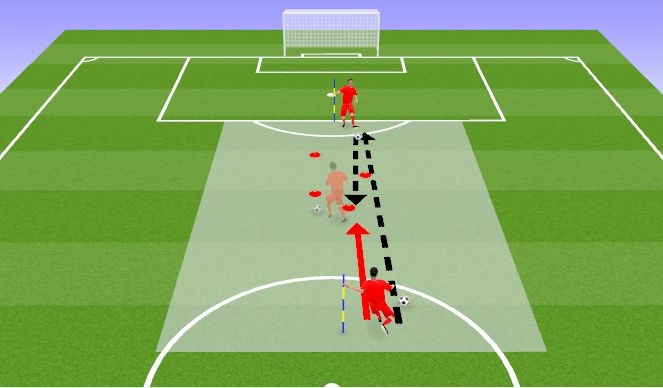 Football/Soccer Session Plan Drill (Colour): Esimene puude õhust.