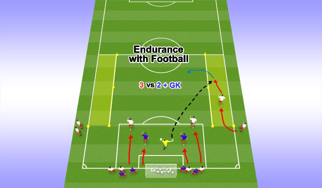 Football/Soccer Session Plan Drill (Colour): Endurance (Tactical)