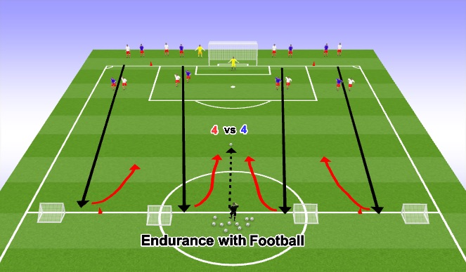 Football/Soccer Session Plan Drill (Colour): Endurance (Tactical Set Up)