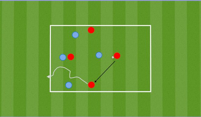 Football/Soccer Session Plan Drill (Colour): Ameerika jalka
