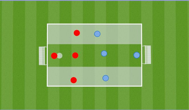 Football/Soccer Session Plan Drill (Colour): 1v1 tunnelite mäng
