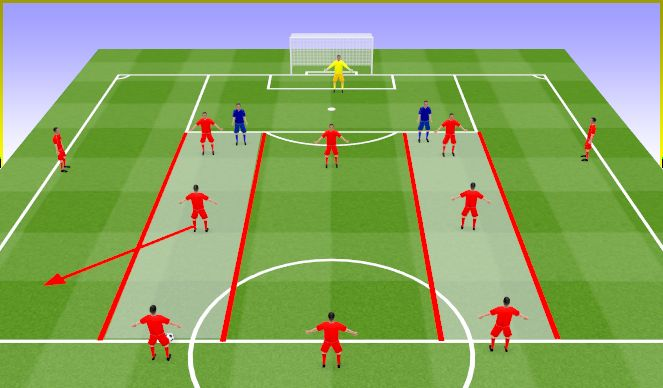 Football/Soccer Session Plan Drill (Colour): 2-3-5 Atak pozycyjny.