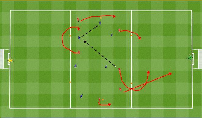 Football/Soccer Session Plan Drill (Colour): 6v6 recovery run after loosing possession. 6v6 bieg po stracie piłki.