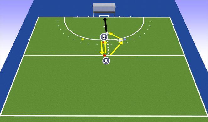 Hockey Session Plan Drill (Colour): Doppelpass + Auflegen