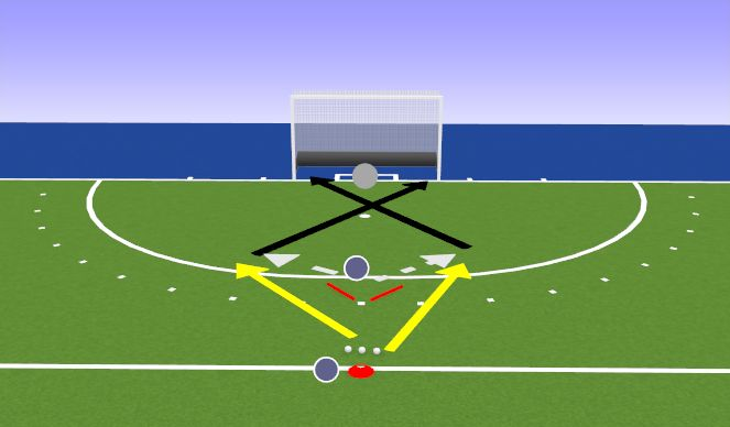 Hockey Session Plan Drill (Colour): One-Touch-Schuss