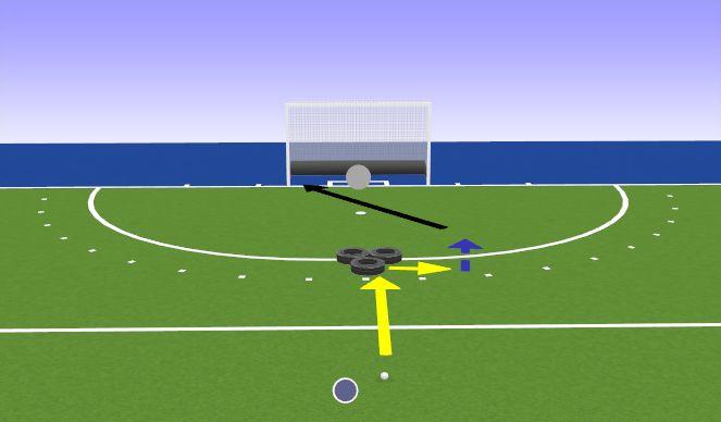 Hockey Session Plan Drill (Colour): Reaktion + Torschuss
