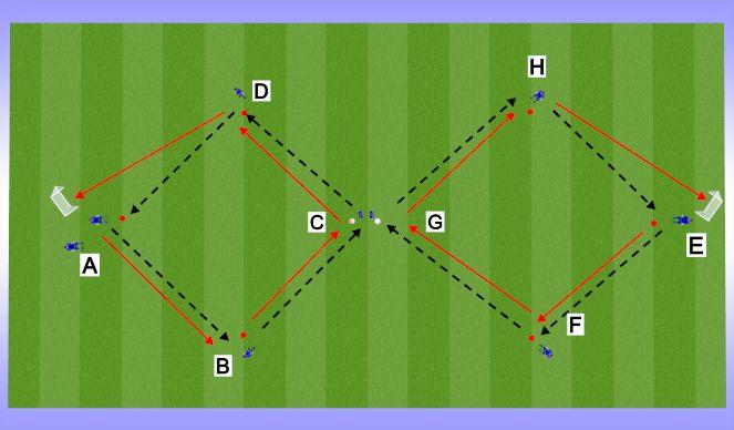Football/Soccer Session Plan Drill (Colour): Aangepast opwarming Birgen Aertgeerts