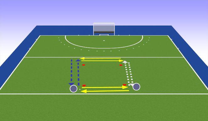 Hockey Session Plan Drill (Colour): Grundübung Passspiel 2pax