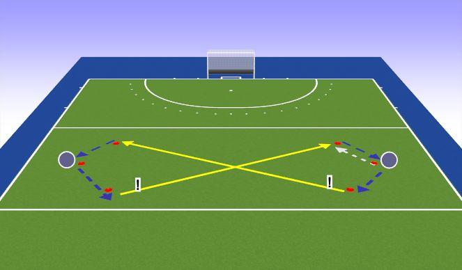 Hockey Session Plan Drill (Colour): Vh Ballabgabe + Täuschung