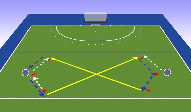 Hockey Session Plan Drill (Colour): Ballabgabe mittlere Distanz