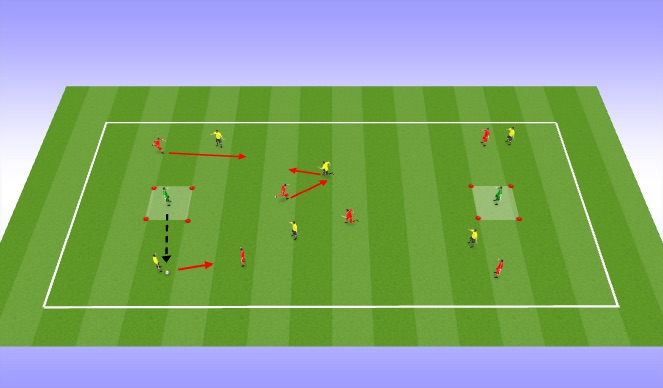 Football/Soccer Session Plan Drill (Colour): Pressing - Squad practice