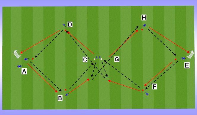 Football/Soccer Session Plan Drill (Colour): Aangepaste opwarming (Birgen Aertgeerts)