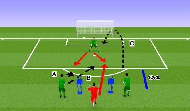 Football/Soccer Session Plan Drill (Colour): Exercise 1.