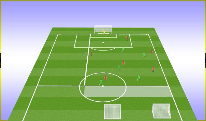 Football/Soccer Session Plan Drill (Colour): 7v5-5v7