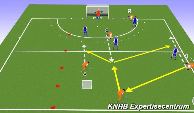 Hockey Session Plan Drill (Colour): 5 v 4