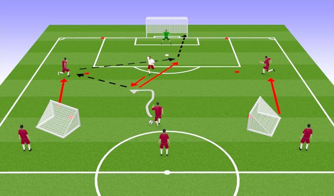 Football/Soccer Session Plan Drill (Colour): 1-2 to goal