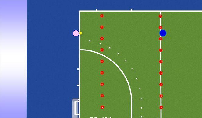 Hockey Session Plan Drill (Colour): Snap | Slap | Hit