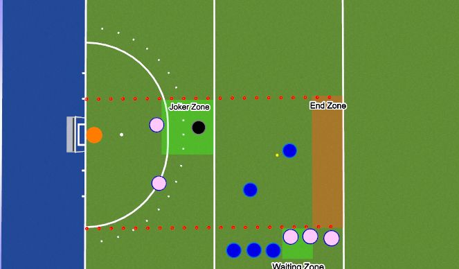 Hockey Session Plan Drill (Colour): Continuous Attack | Defend | Recover