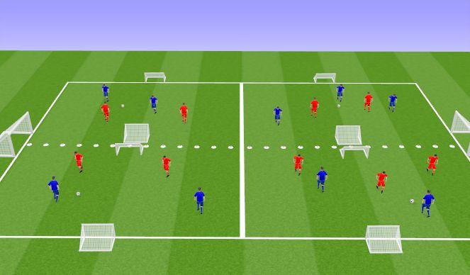 Football/Soccer Session Plan Drill (Colour): 2v2/3v2 Arrival