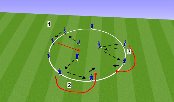 Football/Soccer Session Plan Drill (Colour): Seacoast Passing Warm Up