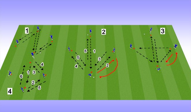 Football/Soccer Session Plan Drill (Colour): Passing Patterns Technical
