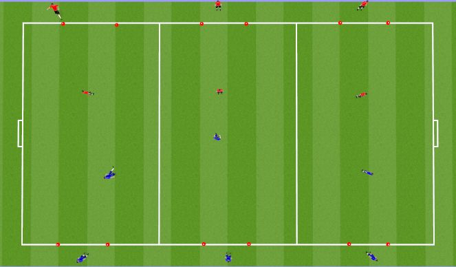 Football/Soccer Session Plan Drill (Colour): Continous 3v3