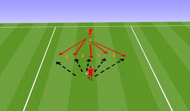 Football/Soccer Session Plan Drill (Colour): Harjutus I (Ühe puute sööt)