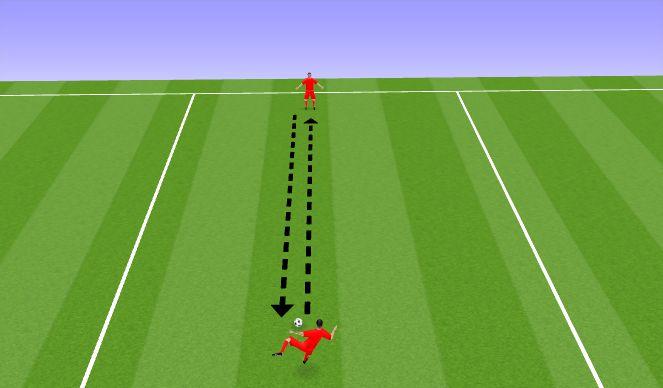 Football/Soccer Session Plan Drill (Colour): Harjutus II (Palli kontroll)