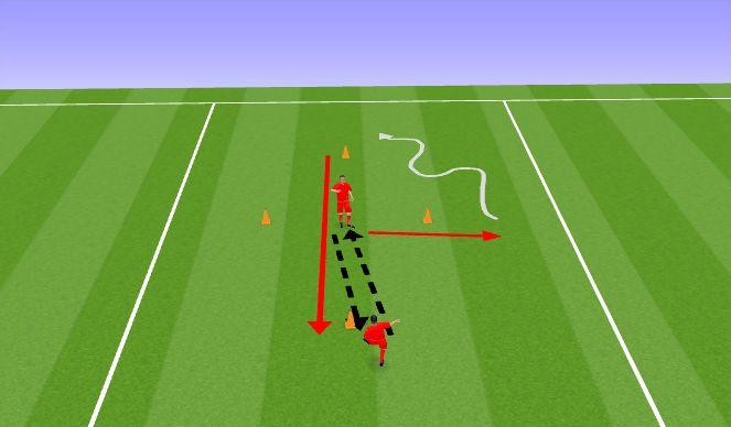 Football/Soccer Session Plan Drill (Colour): Harjutus III (Sööt ja avanemine)