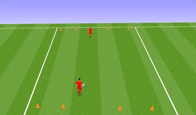 Football/Soccer Session Plan Drill (Colour): Mäng (1v1)
