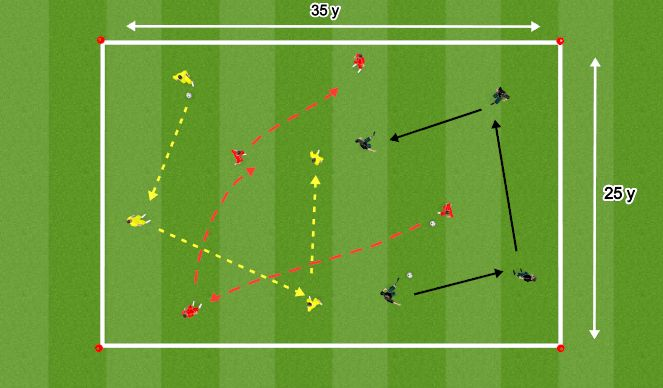 Football/Soccer Session Plan Drill (Colour): Warm-Up, Passing sequences
