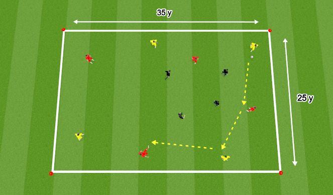 Football/Soccer Session Plan Drill (Colour): Possession 4 v 4 v 4