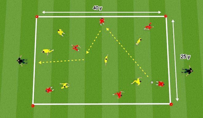 Football/Soccer Session Plan Drill (Colour): Possession 6 v 6
