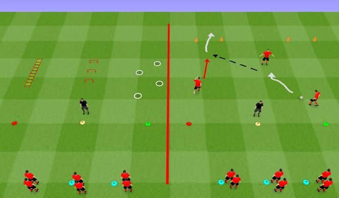 Football/Soccer Session Plan Drill (Colour): Defending in 3s: Intro