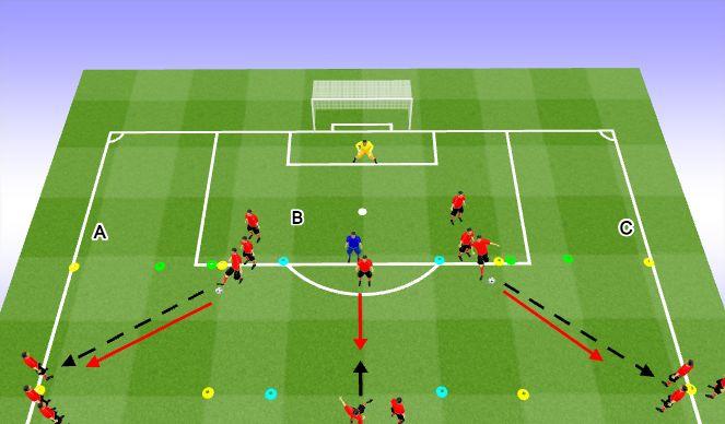 Football/Soccer Session Plan Drill (Colour): 1v1 Variation