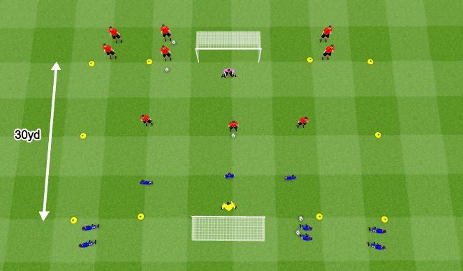 Football/Soccer Session Plan Drill (Colour): Game: Flying Changes 3v3