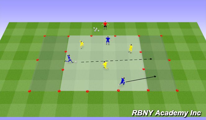 Football/Soccer Session Plan Drill (Colour): Condition - Endzones