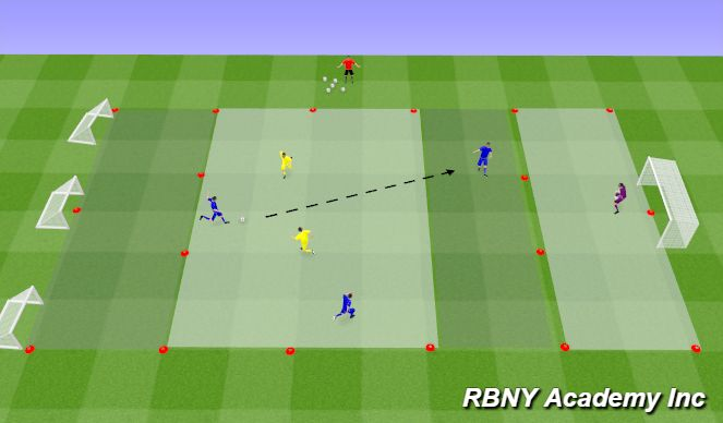 Football/Soccer Session Plan Drill (Colour): Condition - Goal Endzones