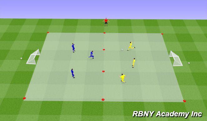 Football/Soccer Session Plan Drill (Colour): Match - 3v3s