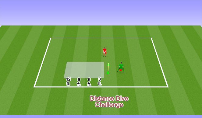 Football/Soccer Session Plan Drill (Colour): Distance Dive Challenge