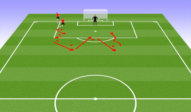 Football/Soccer Session Plan Drill (Colour): Individual Dribbling, finishing with a shot