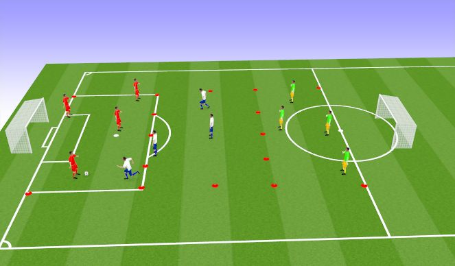 Football/Soccer Session Plan Drill (Colour): Defending progression