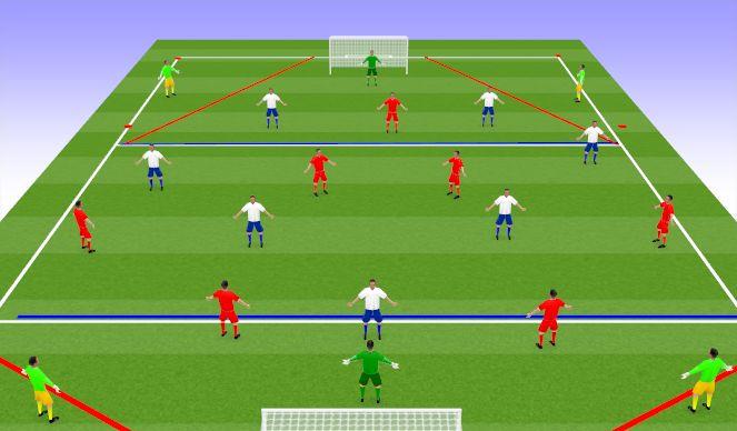 Football/Soccer Session Plan Drill (Colour): 8v8+3